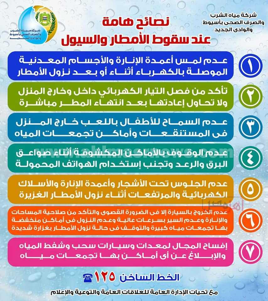 أرشادات شركة مياه الشرب بأسيوط للمواطنين بحاله سقوط أمطار