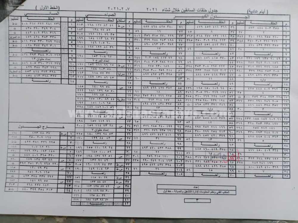 جدول الملحقات